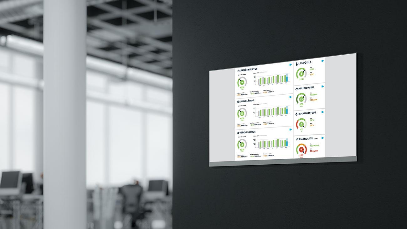 Infonäytöillä voidaan tehokkaasti viestiä asukkaille ja kiinteistöjen käyttäjille vallitsevista olosuhteista.